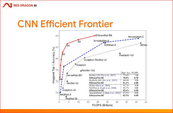Presentation Content Example